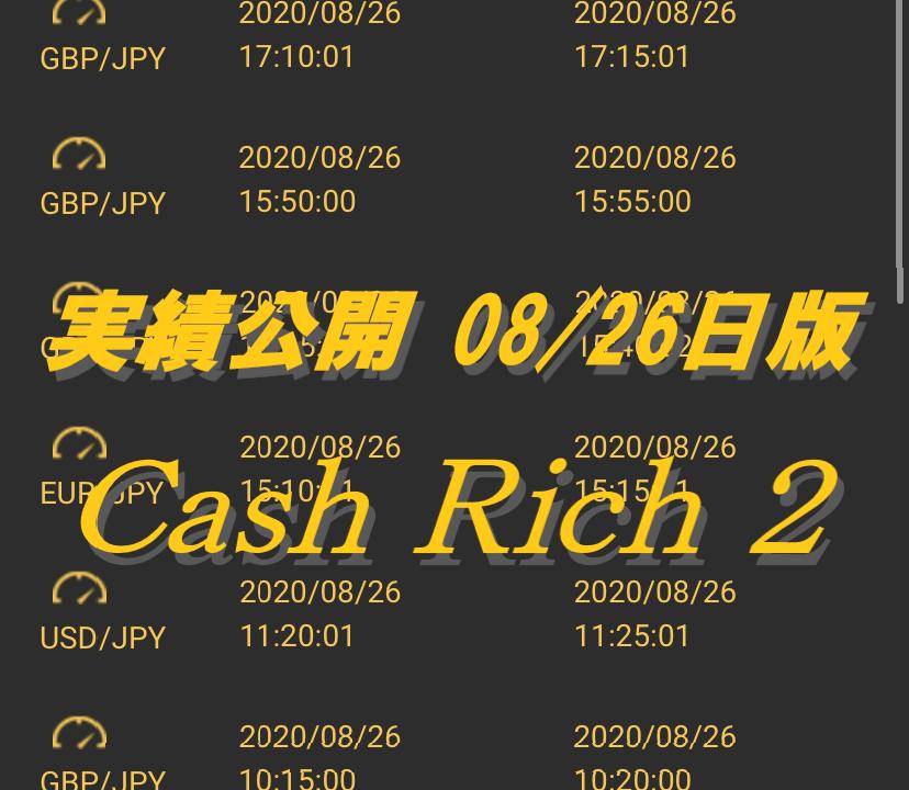 勝率100%80万以上達成!?バイナリーオプション自動売買ツール Cash Rich 2 無双驀進中、脅威の勝率100% 完全自動売買ツール