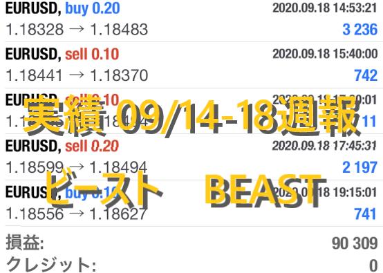 最強のFX自動売買 稼げる副業 ビースト BEAST FX 実績 09/14-18日版 日利3%!月利60%以上!