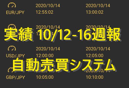 最強 バイナリーオプション 完全自動売買 全勝 実績 10/12-10/16日版 今週の週利は?