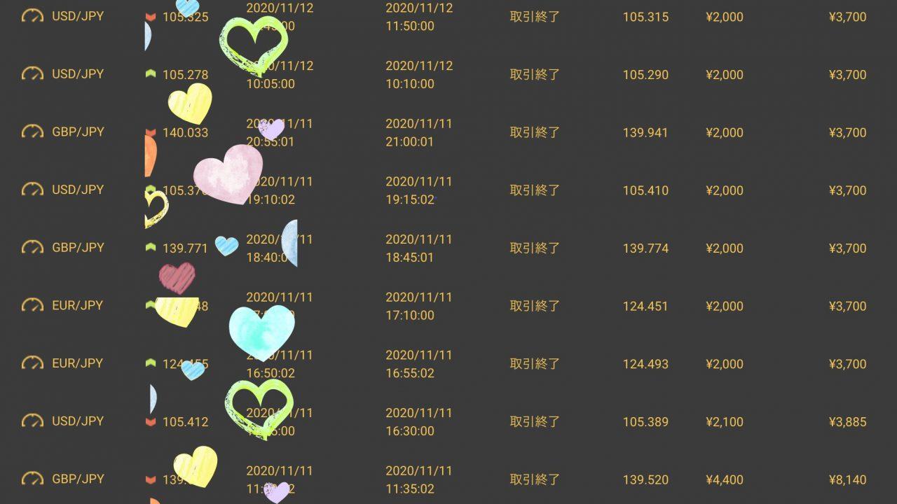 最強 バイナリーオプション 完全自動売買 全勝 実績 11/11-11/12日版 今週の週利は?