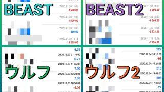 Beast ビースト WOLF ウルフ 2020/11/30-12/04月版
