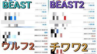 Beast ビースト WOLF ウルフ 2020/12/07-12/11週版