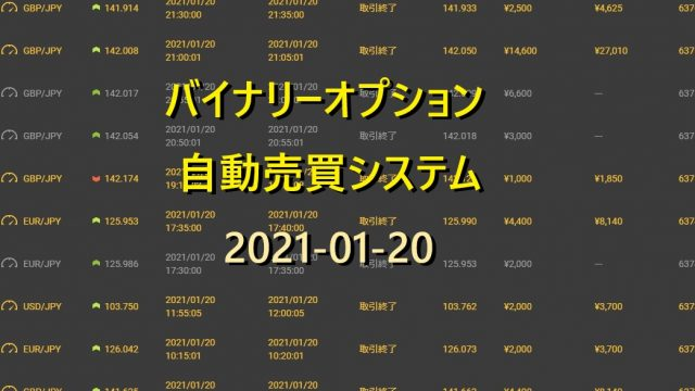 最強 バイナリーオプション 完全自動売買 全勝 実績 2021/01/20 今日の日利は?