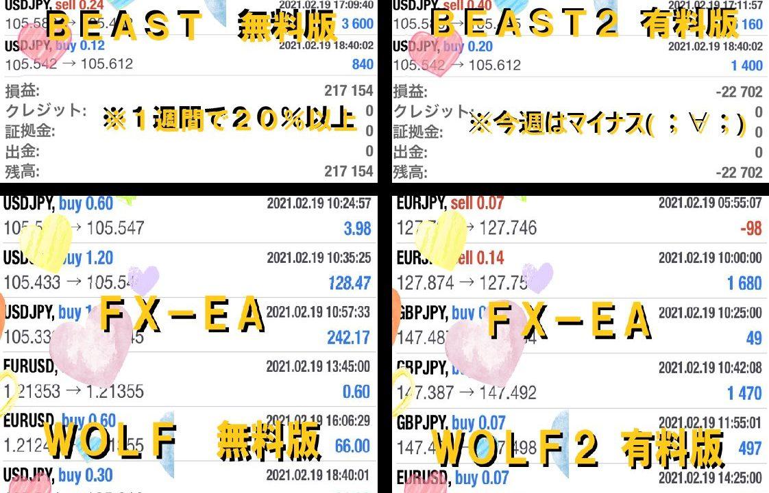 完全放置とはこのこと。FX自動売買システム Beast ビースト vs WOLF ウルフ 2021/02/15-02/19
