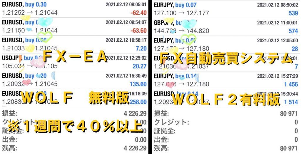 完全放置とはこのこと。FX自動売買システム WOLF2 ウルフ2 2021/02/08-02/12