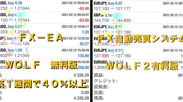 完全放置とはこのこと。FX自動売買システム Beast2 ビースト2 WOLF2 ウルフ2 2021/02/08-02/12